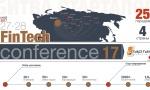 Minsk FinTech Conference 2017