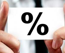 знак процентов