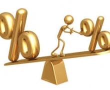 Проценты и остатки на срочных вкладах