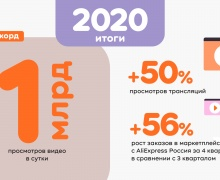 16 млн пользователей в «Моментах» и почти 1 млрд руб за мобильные игры