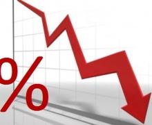 Нацбанк рекордно снижает ставку рефинансирования