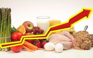 Антиинфляционная программа, Совмин, постановление №658/12, инфляция, цены, Беларусь, правительство, контроль ценами