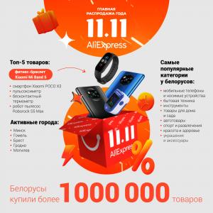 На распродаже 11 ноября в AliExpress белорусы приобрели более 1 000 000 товаров