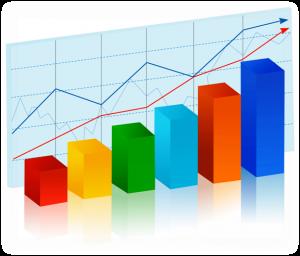 Последняя статистика Белстат, промпроизводство, с/х, финансы, внешняя торговля, Беларусь, работа организаций