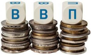 ВВП Беларуси, прирост, экономика Беларуси