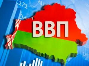 ВВП Беларуси